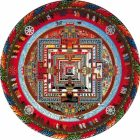 Իմացիր ճակատագիրդ՝ ըստ տիբեթյան հորոսկոպի