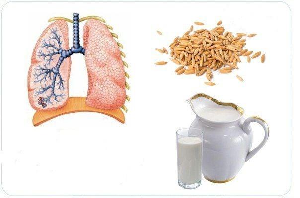 Պարզ պրոցեդուրաներ, որոնք անհրաժեշտ են ծխելու հետևանքները թոքերից մաքրելու համար
